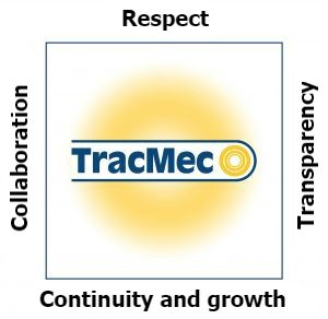 respect collaboration transparency continuity and growth